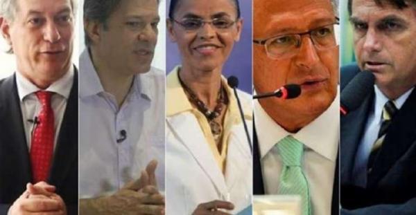 Nova pesquisa sem Lula, Haddad vai a 14%, Bolsonaro tem 20% mas rejeição chega a 62%
